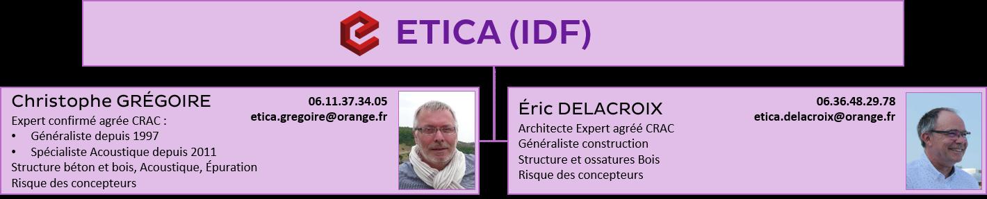 Organigramme ETICA IDF